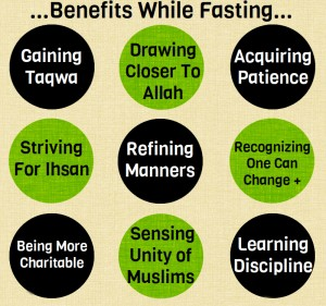 Fasting Benefits For All