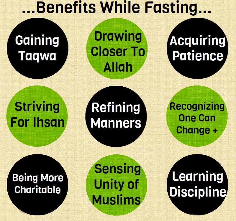 the benefits of muslim unity
