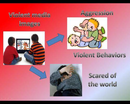 an analysis of the effect of television violence on the society Do video games inspire violent behavior  the fighting that kids engage in with video games is more akin to play than violence  in a 2011 analysis of game.