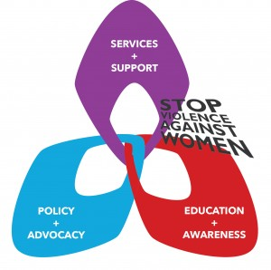 tips-to-stop-violence-against-women